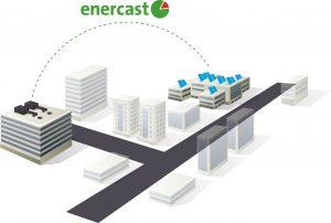 Energieeffizienz durch PV-Leistungsprognosen