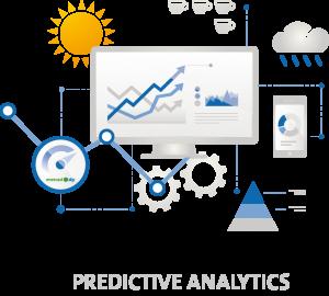 Wetterdaten im Bereich der Predictive Analytics