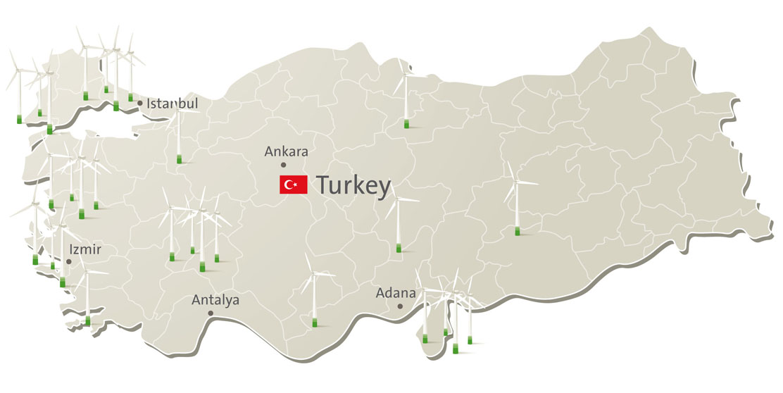 mag-wind-power-forecasting-turkey-enercast