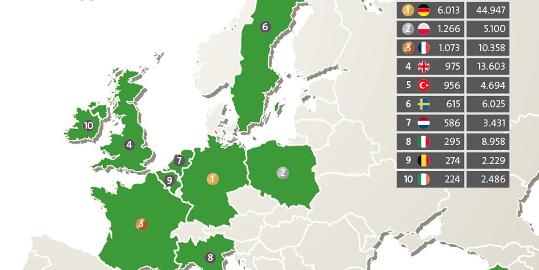 mag-laender-groesste-installierte-leistung-wind-europa