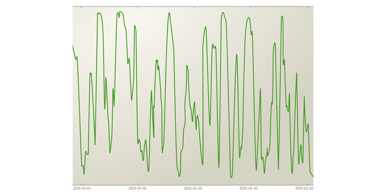 mag-windleistungsprognose_horizont_40_tage